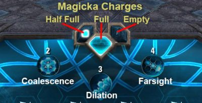 Scrying Magicka Charges and Skills